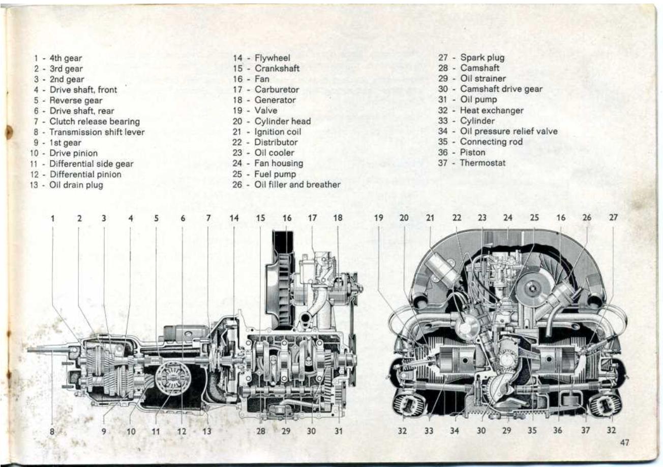 Vw Bus Engine Diagram From Original Manual In 2020