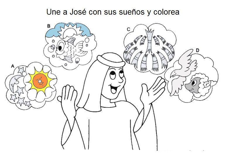 Esta Historia De Jose La Puedes Leer En El Libro De Genesis Capitulo 37 Jose Era El Hijo Favorito De Su Padre Jacob Porque Era Hijo Bijbel