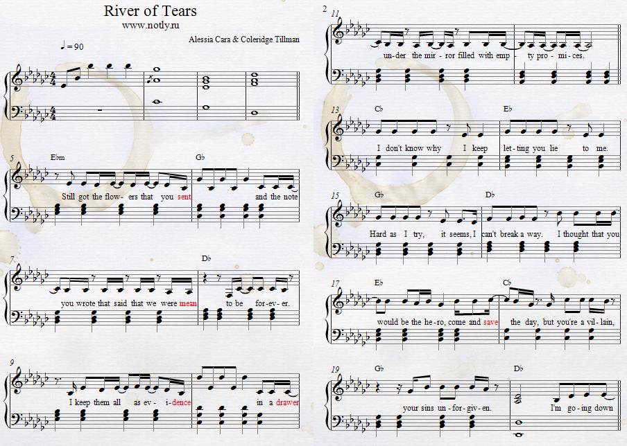 Alessia Cara — River of Tears Piano Sheets | Piano Sheets ...