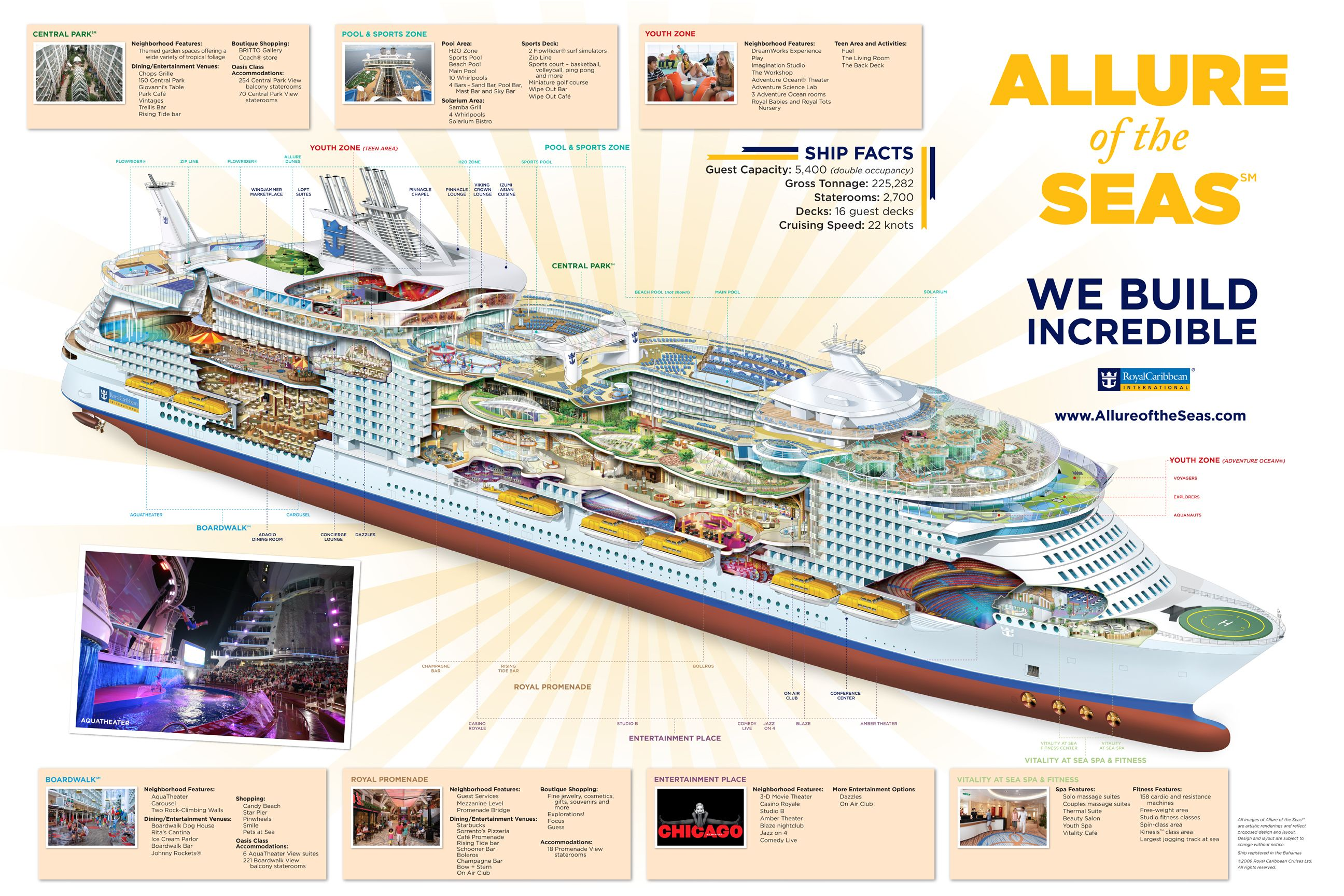Allure Of The Seas Royal Carribean Cruise Royal Caribbean Cruise Cruise Ship