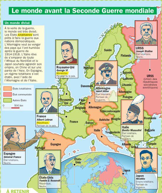 Le monde avant la seconde guerre mondiale infographies - Mon petit quotidien abonnement ...