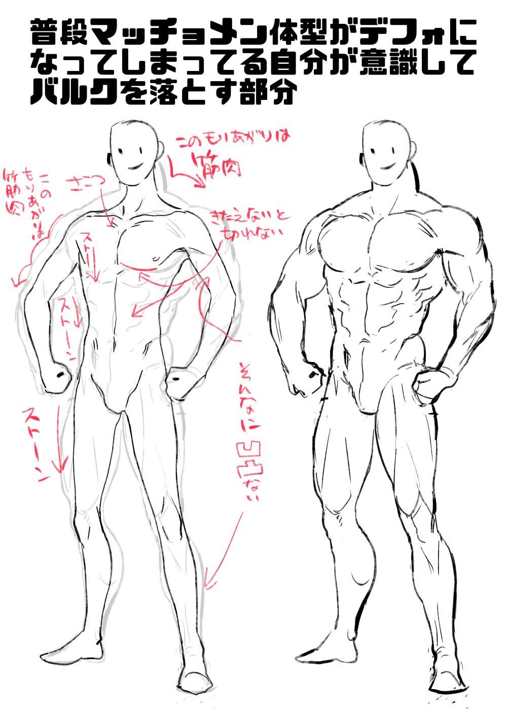 Pin de lou zhen en 人体画法 | Pinterest | Anatomía, Tutorial de ...