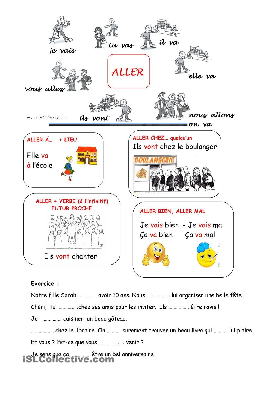 Emplois Du Verbe Aller Verbe Aller Verbe Enseignement Du Francais