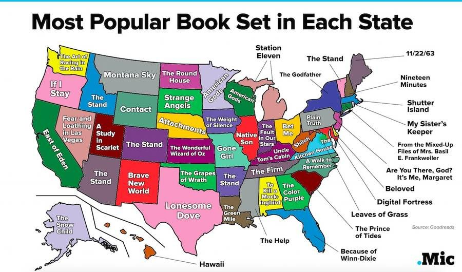 The most popular book set in each state in one surprising map the most popular book set in each state in one surprising map gumiabroncs Gallery