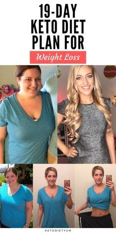 19-Day Ketogenic Diet Plan for Beginners #fitness #fitnessideas #diet