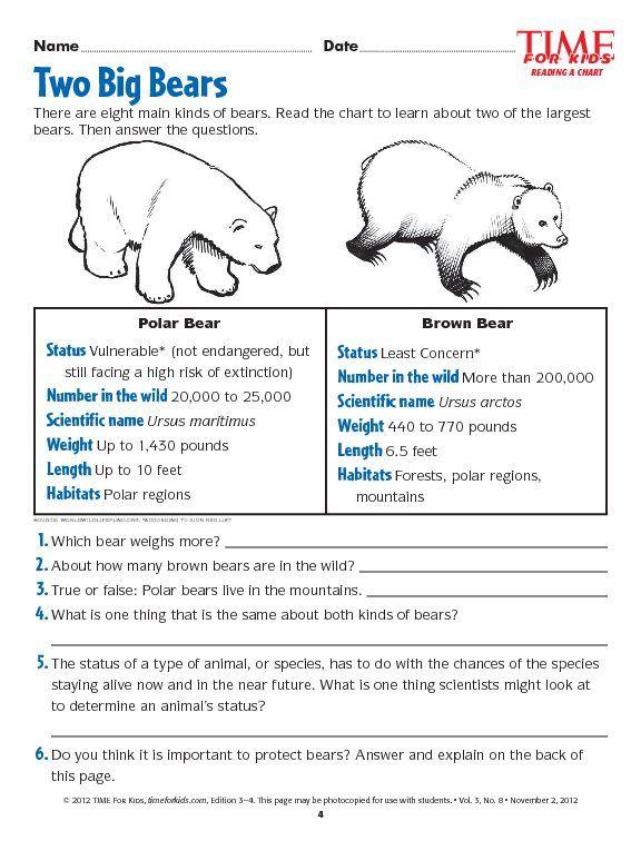Free Primary Animal Worksheets Worksheet Pdf With Images