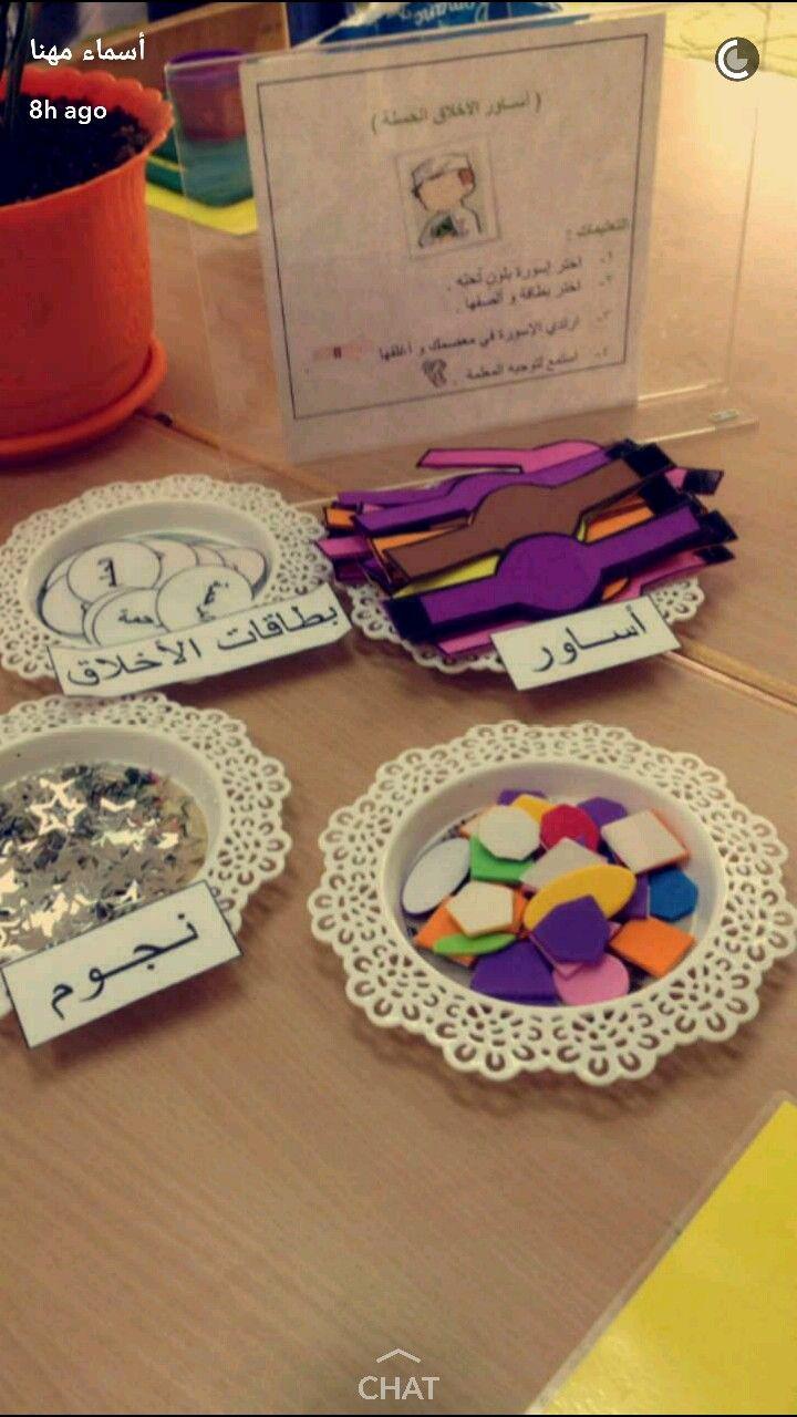 الركن الفني أساور الأخلاق الحسنة وحدة السيرة النبوية Islamic Kids Activities Preschool Letter Crafts Muslim Kids Activities