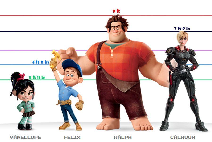 Wreck It Ralph Height Chart Wreck It Ralph Costume Wreck It Ralph Wreck It Ralph Movie