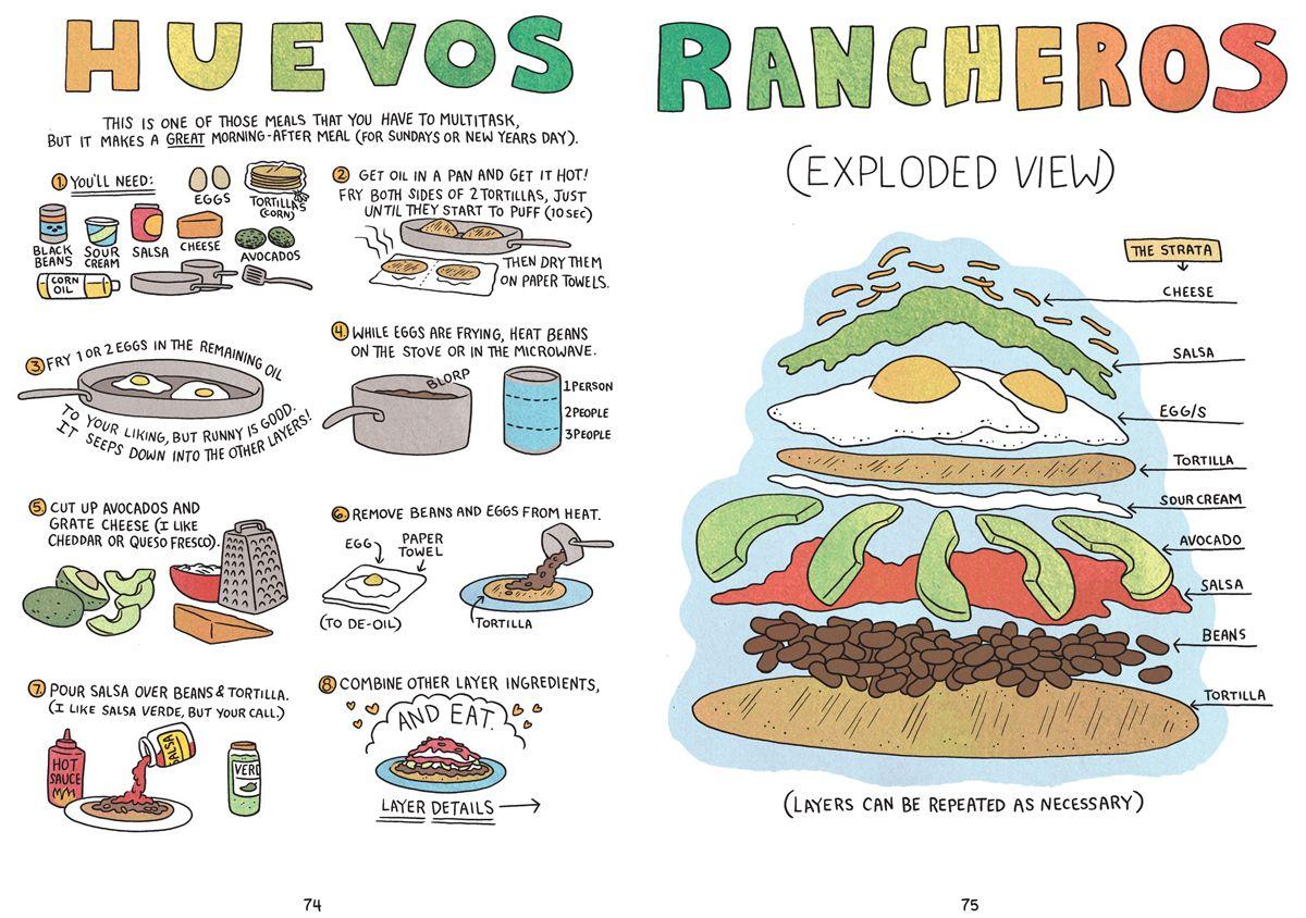 Cartoon food    Image Source: https://i2.wp.com/wac.450f.edgecastcdn ...