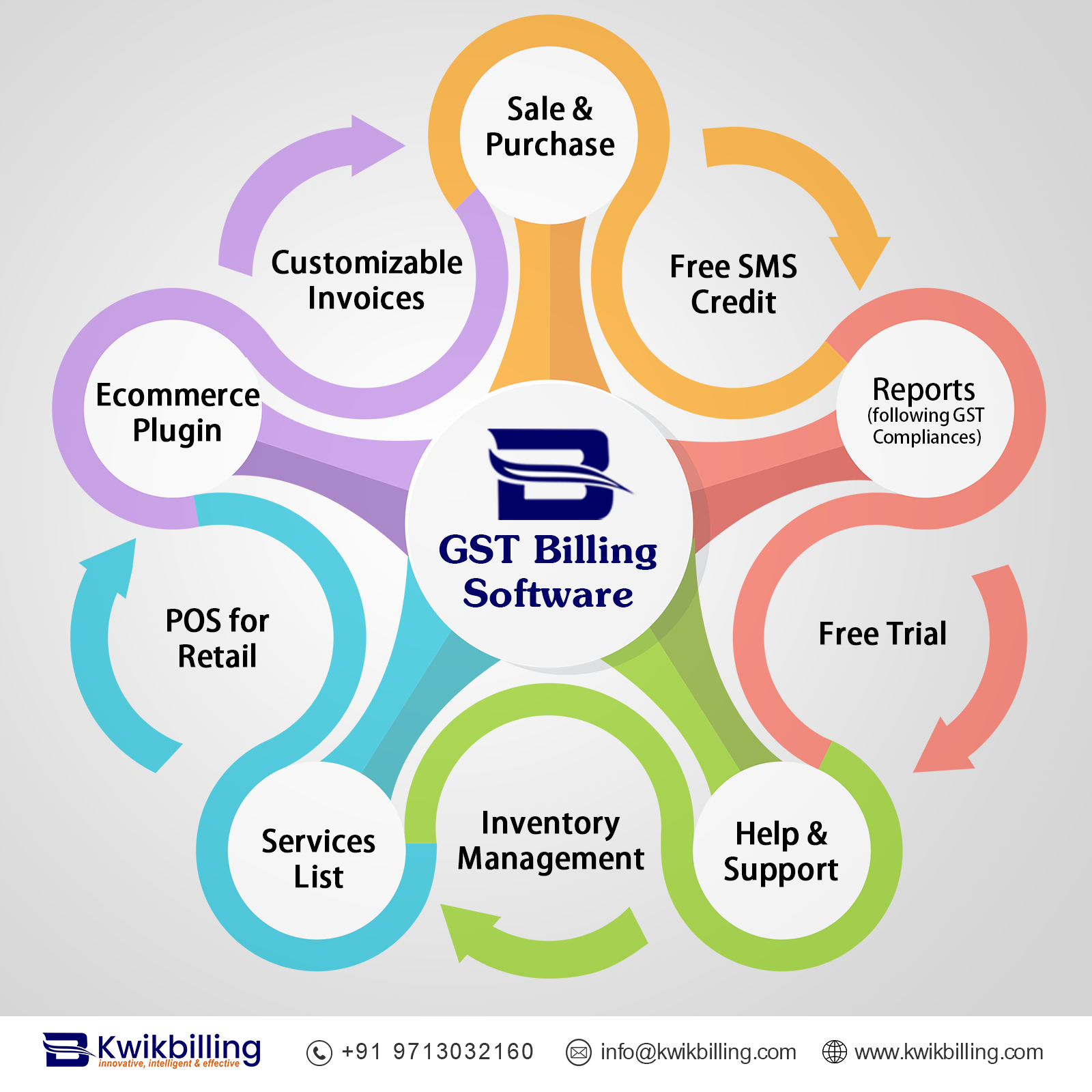 kwikbilling gst software allows you to prepare as many invoices as