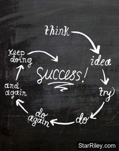 #success #quotes #fitnessquotes #lifequotes #successquotes #motivationalquotes #inspirationalquotes #life #fit #fitness #fitspo #fitblr #fitnessmotivation #fitspiration #motivation #inspiration