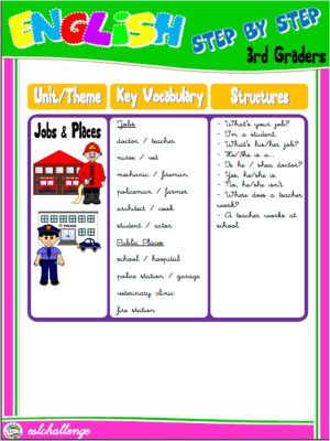 TEACHING RESOURCES FOR 3RD GRADERS - NAME, AGE, BIRTHDAYS, DAYS OF ...