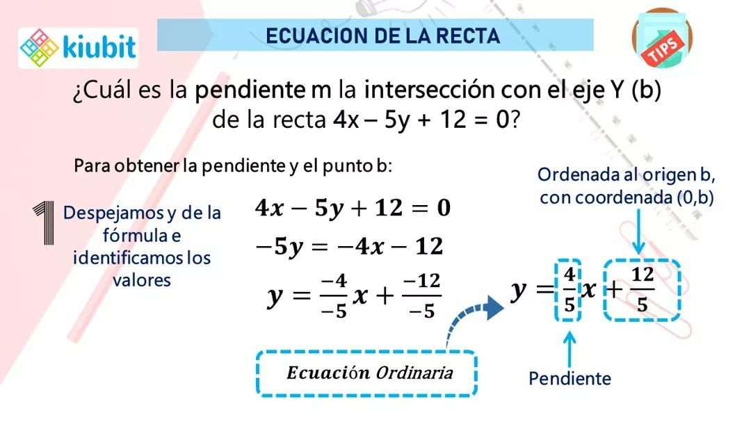 Pendiente Y Ordenada Al Origen De Una Línea Recta Dada La Ecuación Ecuaciones Geometria Analitica Geometría