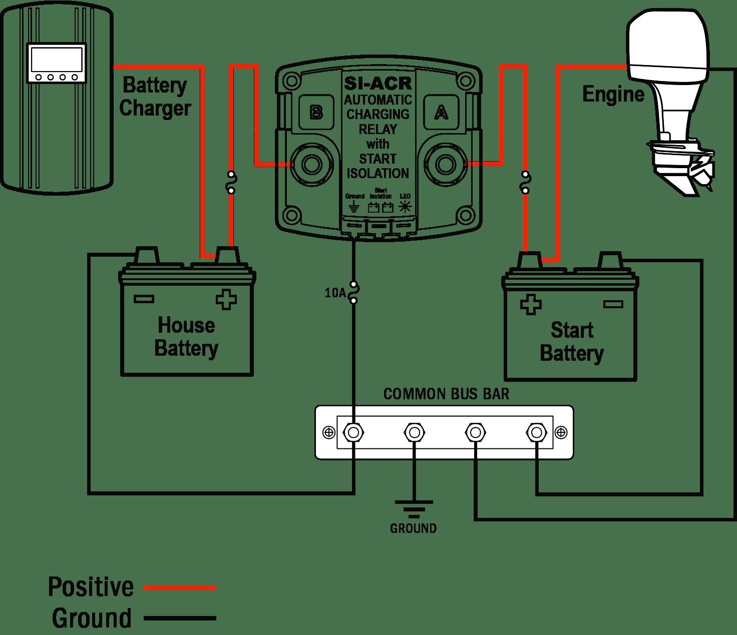 Blue Sea Dual Battery Boat Wiring Diagram