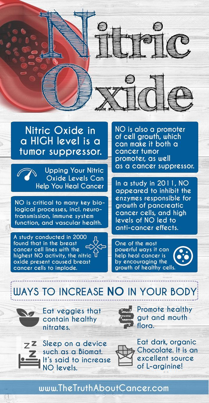 Ways to increase nitric oxide in body