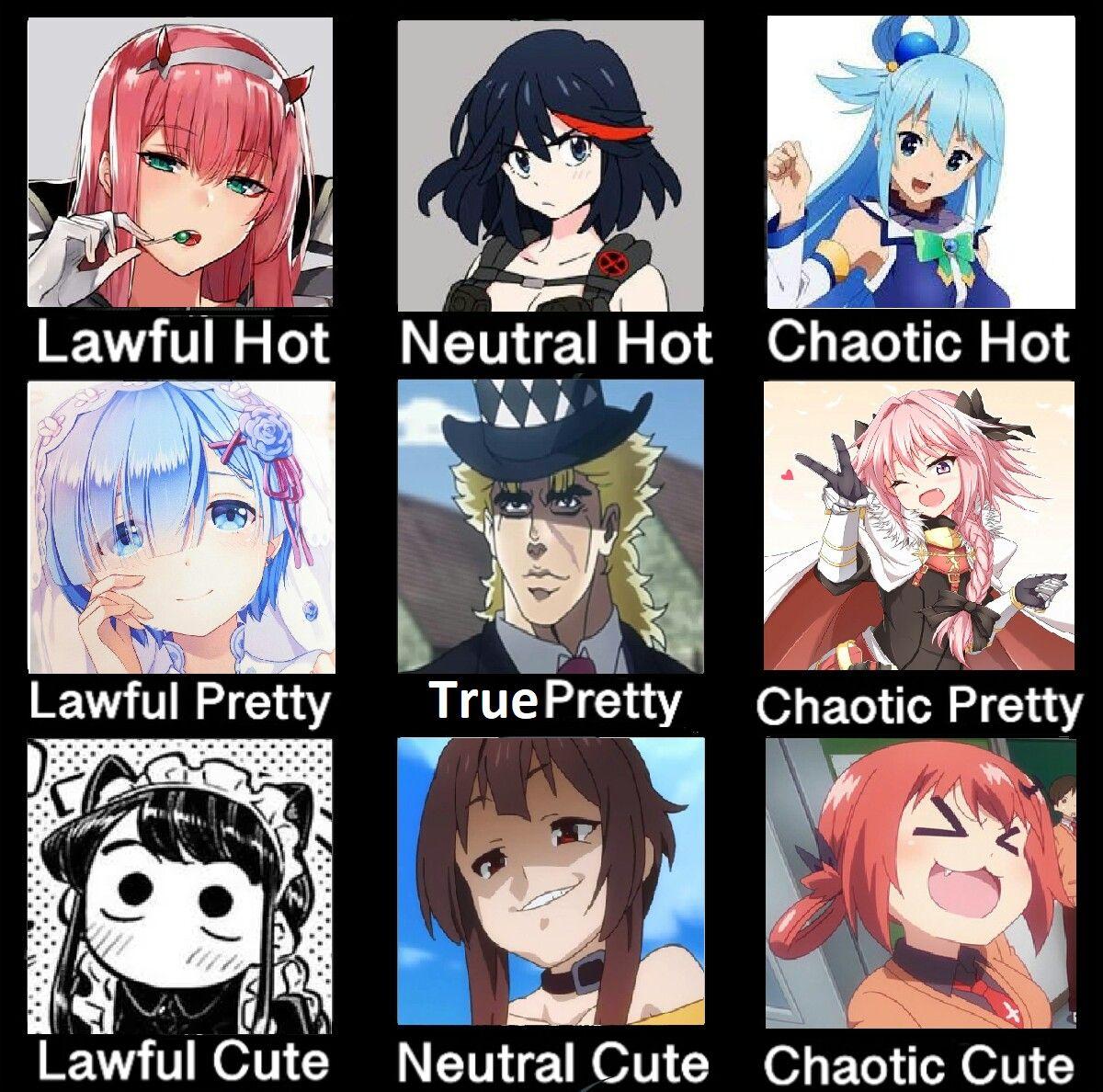 Pin by Kavin Muller on Anime Anime, Anime memes, Anime funny