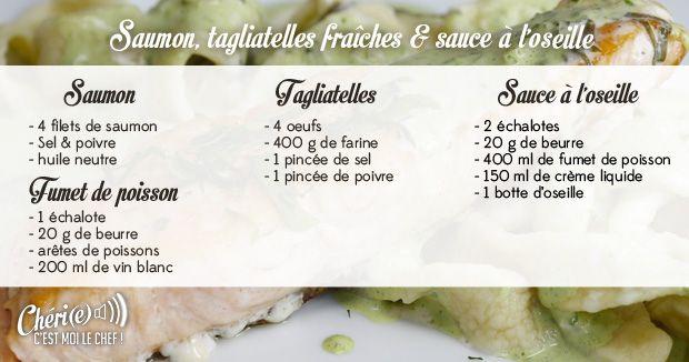 saumon - tagliatelles fraîches - sauce à l'oseille | m i a m i a m