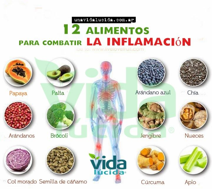 12 Alimentos Que Combaten La Inflamacion Alimentos Jugos Para La Colitis Gastritis Remedios