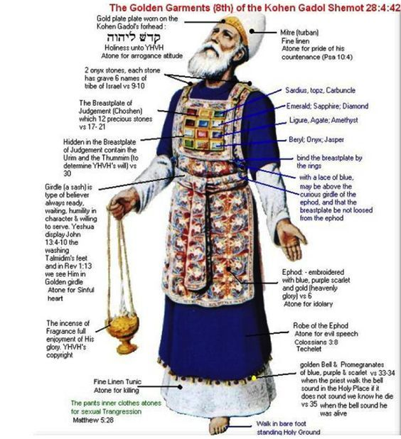priestly garments meaning aaron robe and ephod