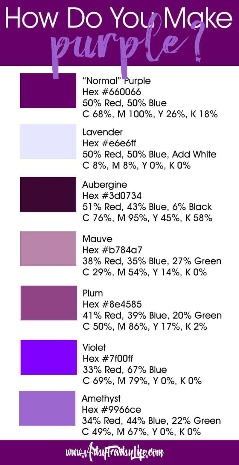 What Colors Make Purple Purple Color Chart Color Mixing Chart Mixing Paint Colors