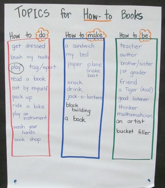 Lesson Plan Brainstorming How To Books Topics  Kindergarten