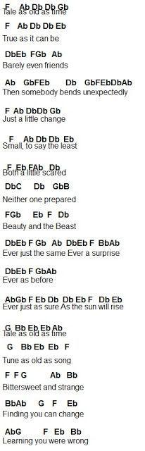 beauty and the beast piano sheet music pdf