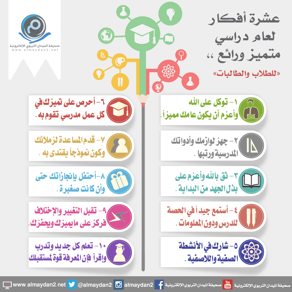 انفوجرافيك افكار للعام الدراسي الجديد انفوجرافيك إنفوجرافيك Study Skills Teaching Methods Teaching Method