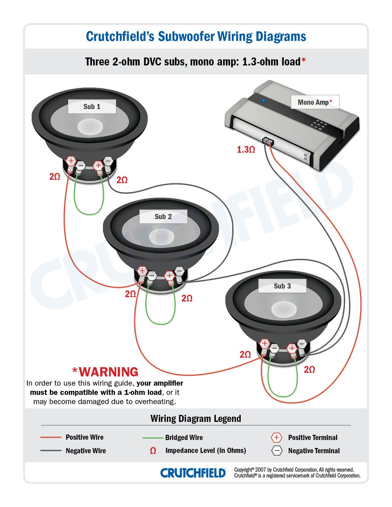 Subwoofer Wiring Diagrams With Diagram Sonic Electronix Gooddy Org Best Of Dual 1 Ohm Webtor Me Subwoofer Wiring Subwoofer Car Audio Installation