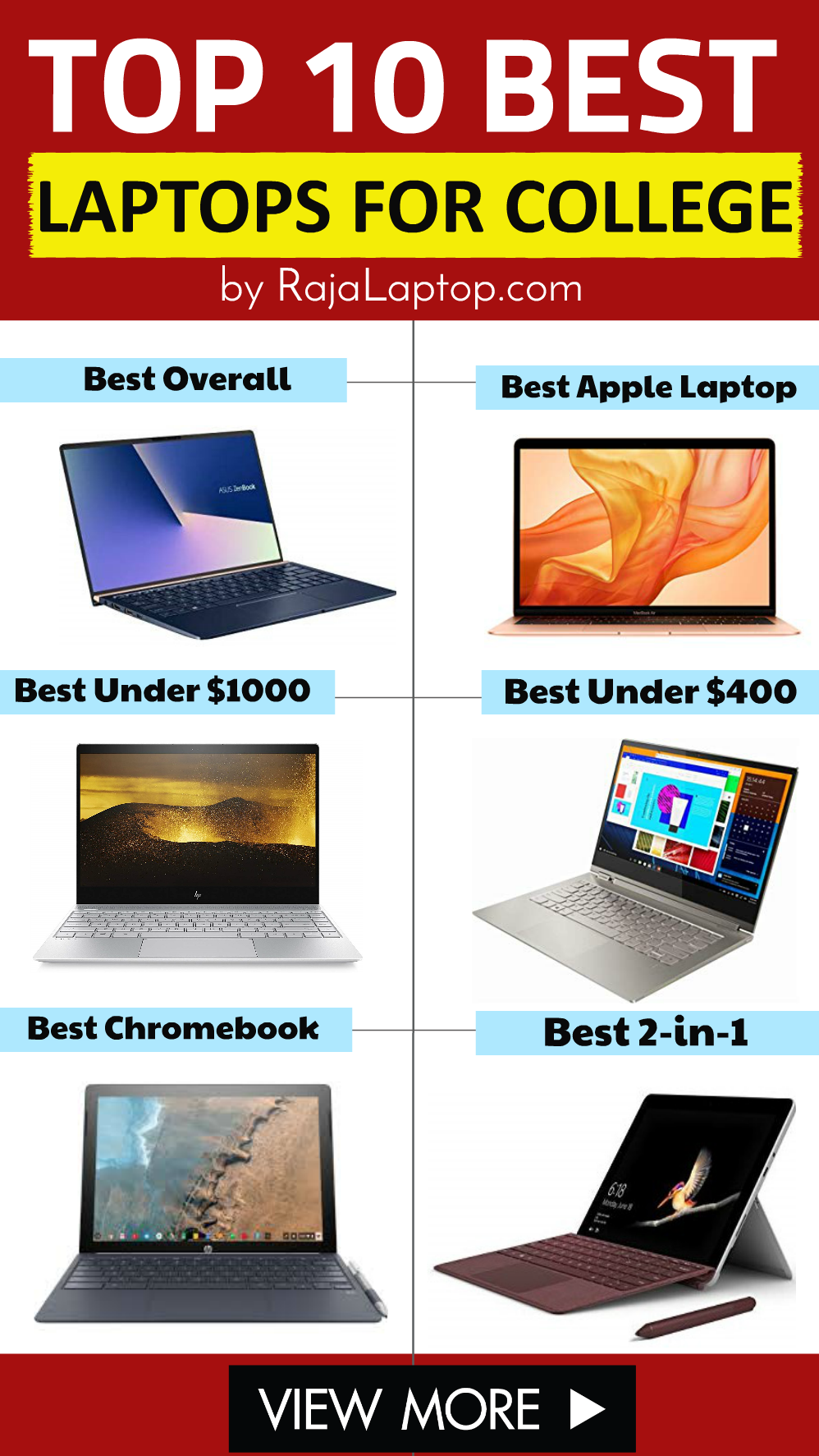 Best Laptop For College Students 2019 Best Laptop Computers for College & High School Students 2019