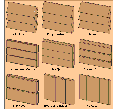 Wood Siding Types Diagram