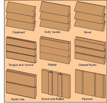 How To Buy Wood Board Siding Shiplap Siding Wood Siding