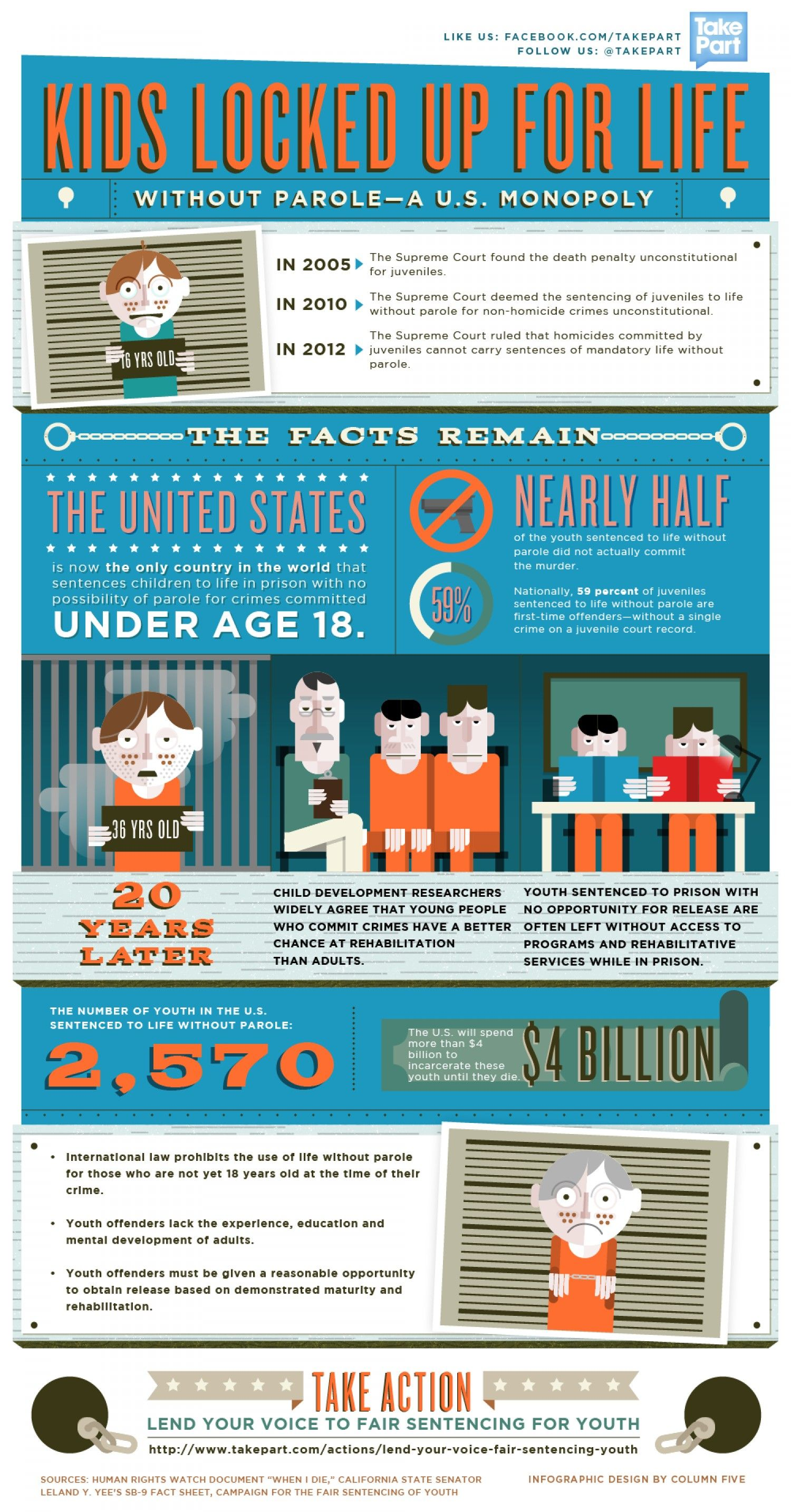 Kids Locked Up Infographic Parole Prison