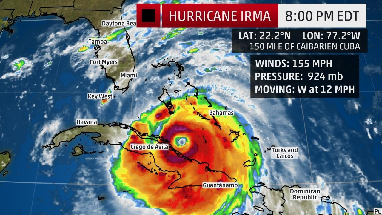 Irma Floater Hurricane Season Storm Storm Tracker