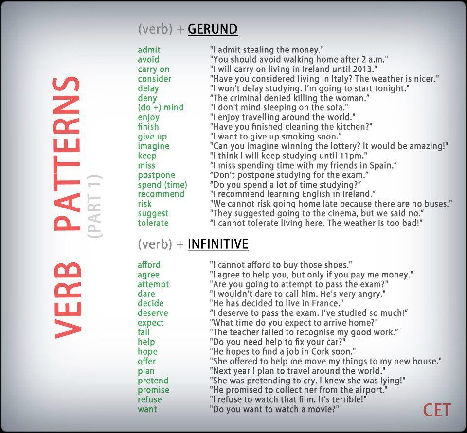 Verb Patterns To Ing Learn English English Language Learning