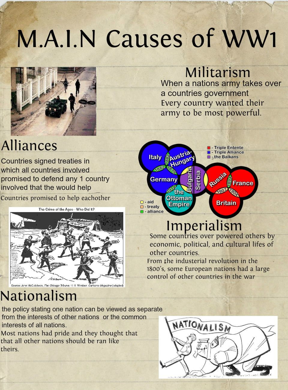 These pictures represent the four main causes of WW1 … | Pinteres…