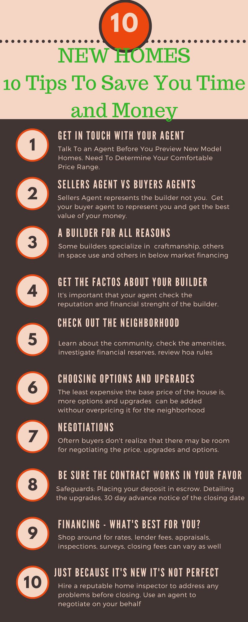 Ten Tips For Brand New Home Buyers New Home Buyer Buying A New Home New Homes