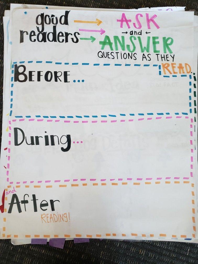 Third Grade Anchor Chart Ri 3 1 Rl 3 1 Ask And Answer Questions Third Grade Anchor Charts Anchor Charts First Grade Reading Strategies Anchor Charts