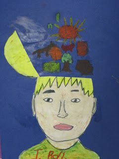 Lines, Dots, and Doodles: What's in Your Brain?, 3rd Grade