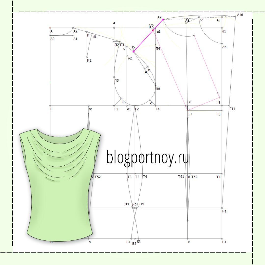 Моделирование блузы с вырезом качели #schnittmusterzumkleidernähen