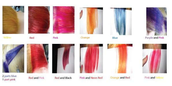 Ink Works Paul Mitchell Color Paul Mitchell Color Chart How To