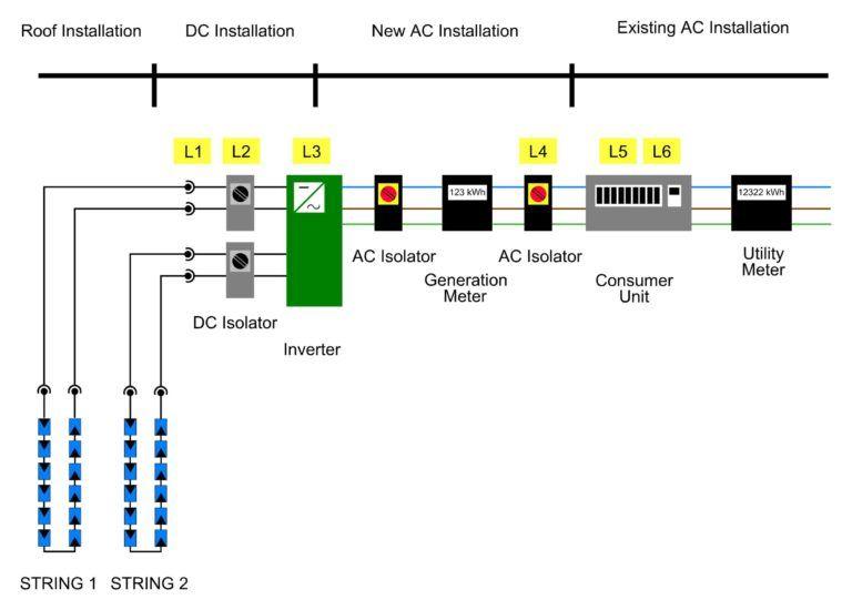 Photovoltaic Wiring Diagram For Pv System Rumah Minimalis Minimalis