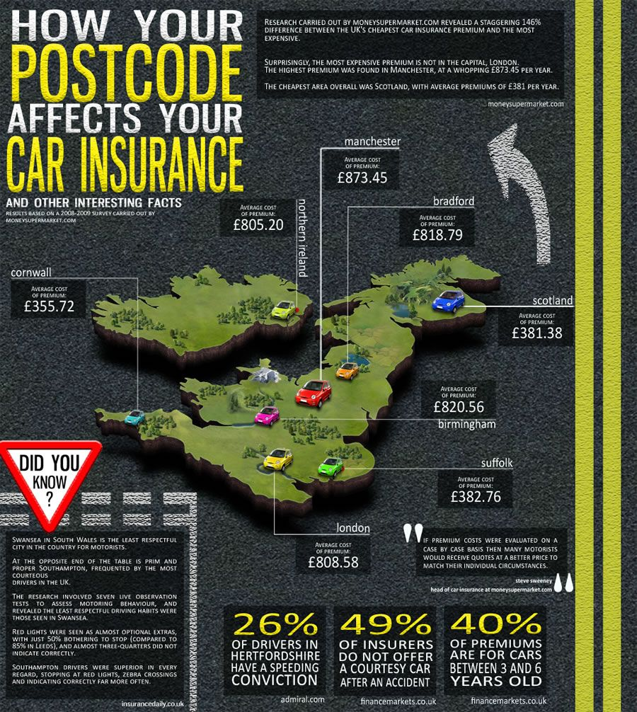 How Your Zip Code Affects Your Car Insurance Infographic Con