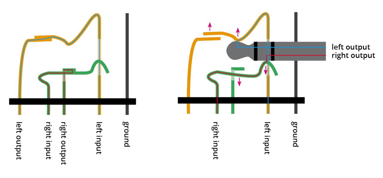 Audio Jack Wiring Diagram, http://bookingritzcarlton.info/audio-jack-wiring-diagram/  | Electrical circuit diagram, Headphone, DiagramPinterest
