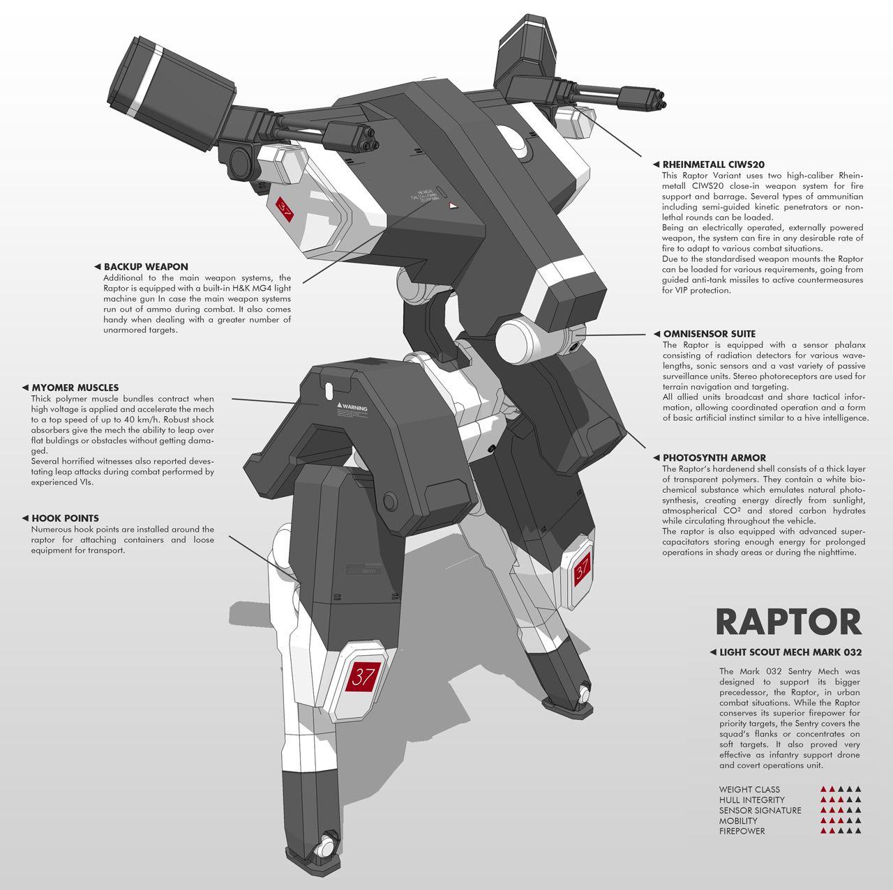 Pin By Ceze2ndgig On Robot Robots Concept Robot Concept Art Mech