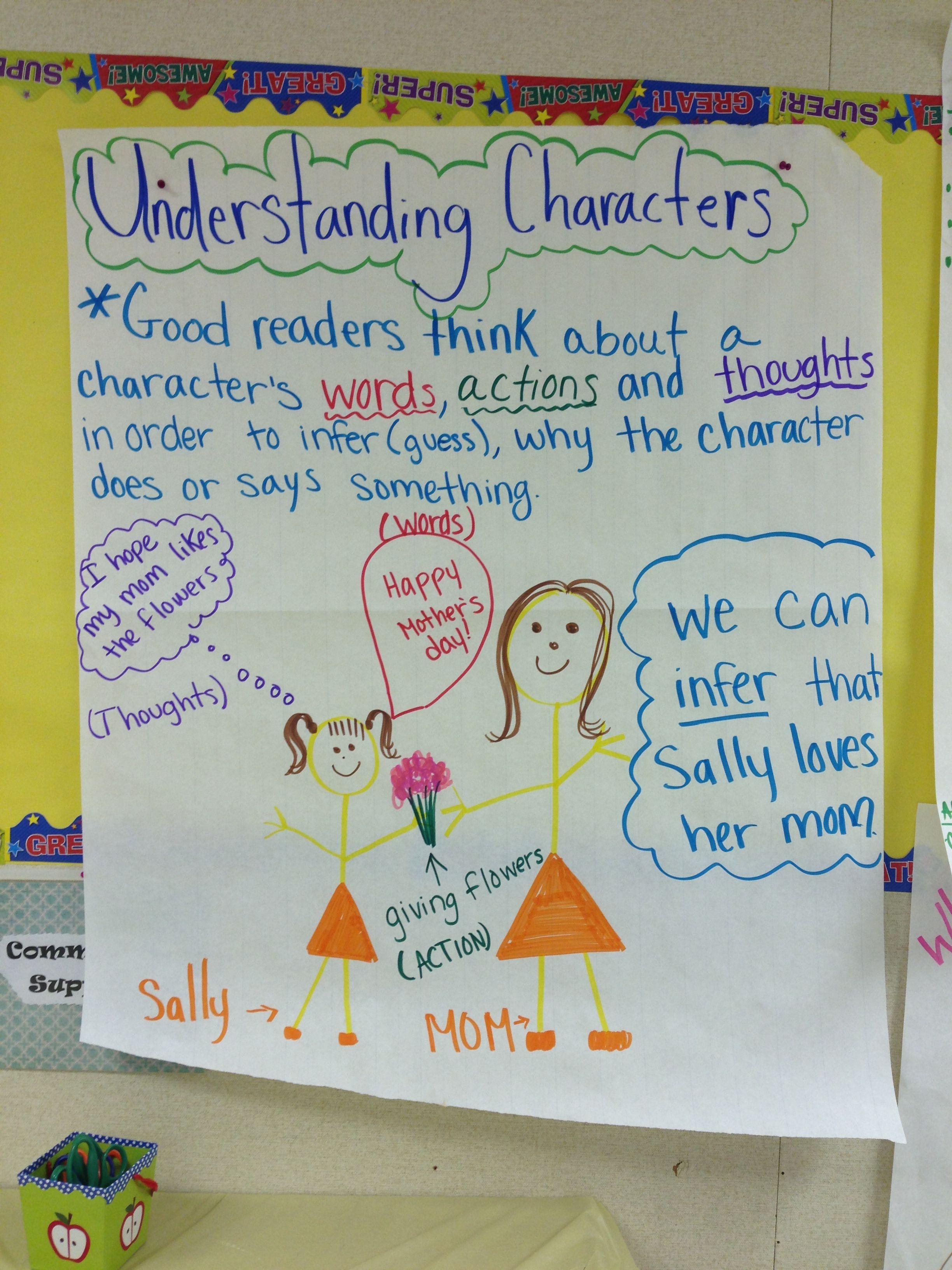 Understanding Characters 2nd Grade