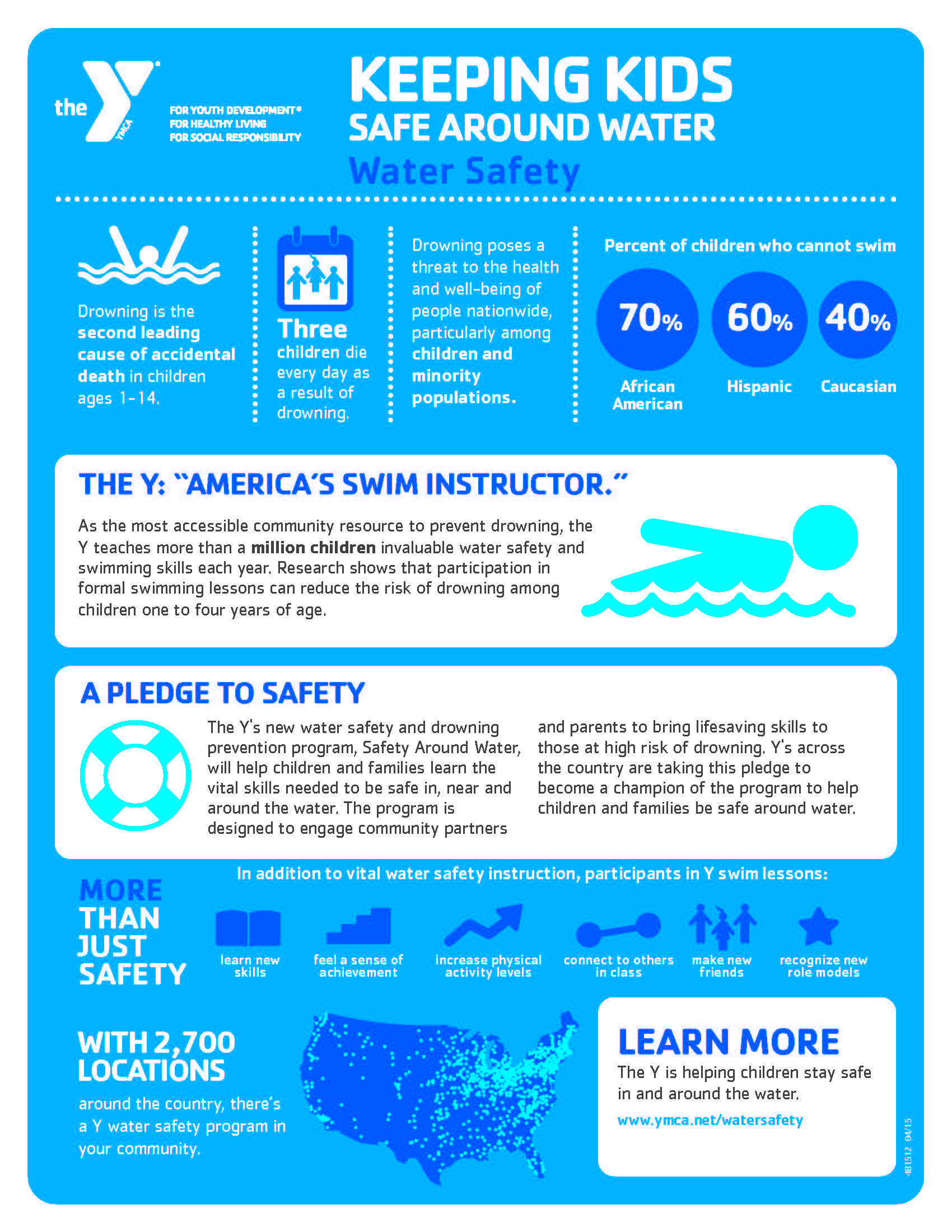 Keeping Kids Safe Around The Water Is One Of Our Most Important Goals The Y Is Proud To Be