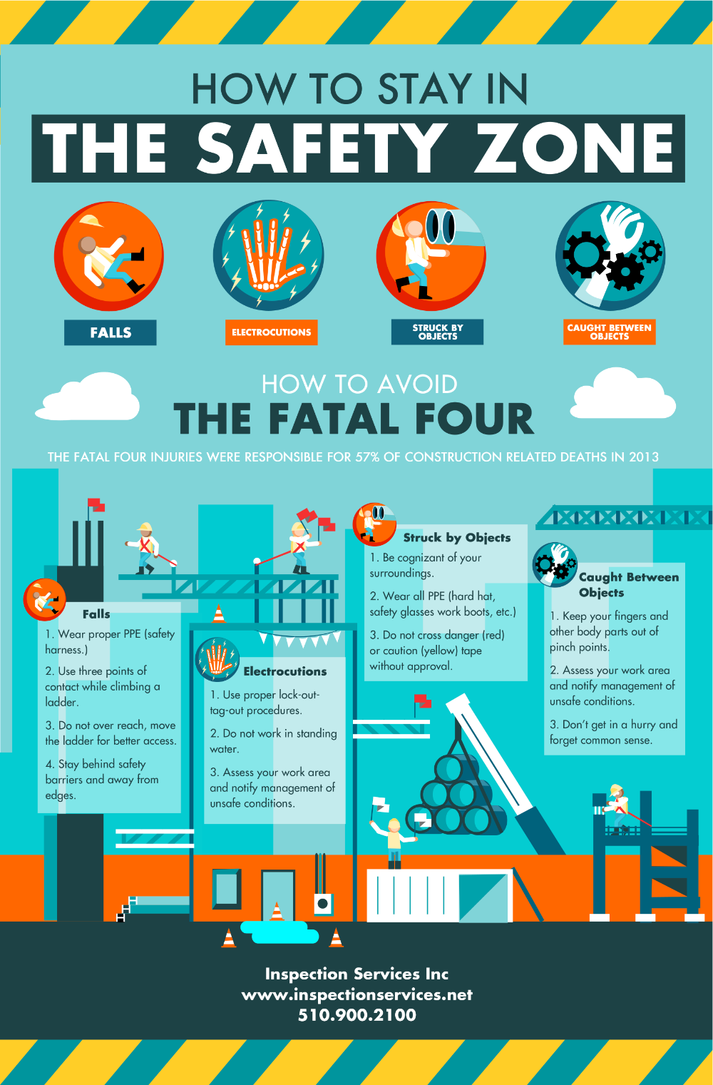 caught in on or between safety infographics Google