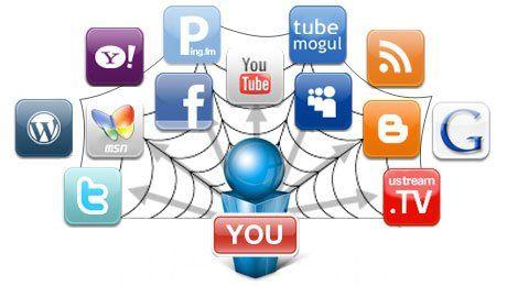 The Most Essential Social Accounts Social Media Marketing Plan Social Media Management Tools Social Marketing