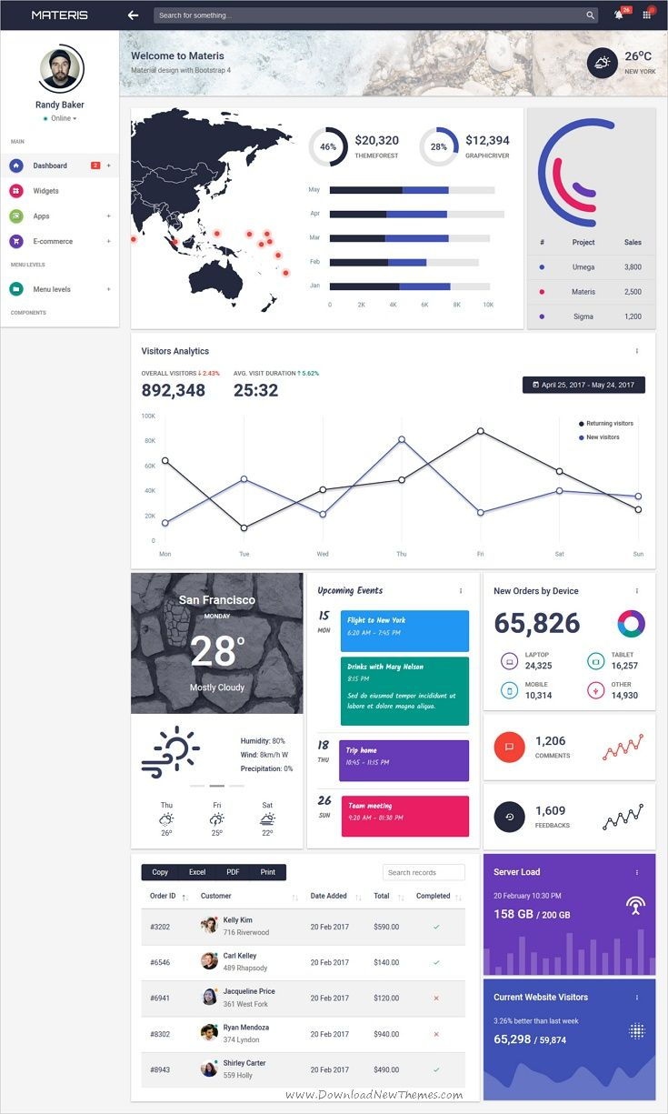 Materis is a lightweight #bootstrap #admin template for material ...