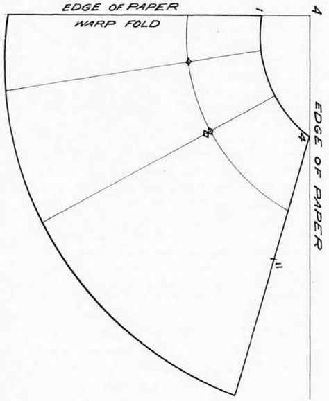 Pioneer Clothing Diagram